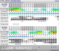 Windguru Gull Lake Mar 2-9 2014.JPG - 110kB